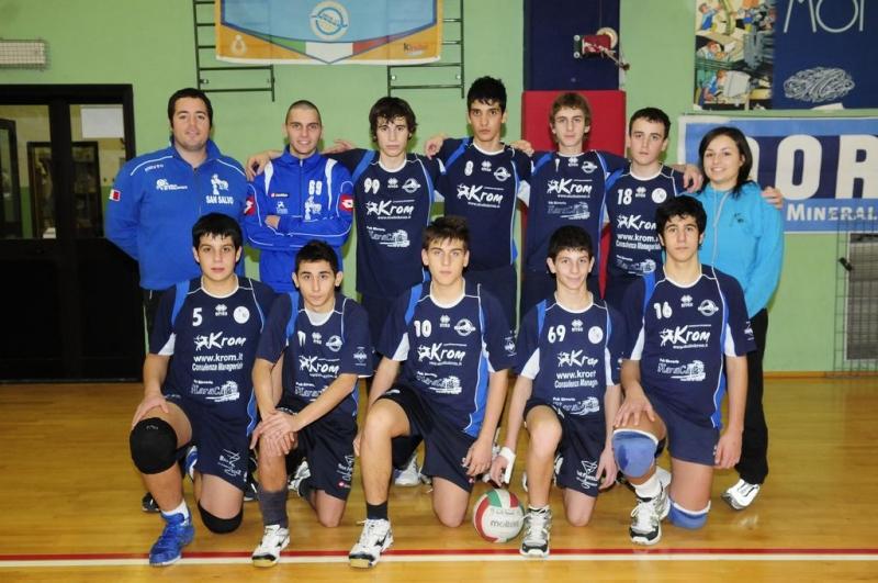 La BTS under 16 al Torneo Internazionale svoltosi a Modena